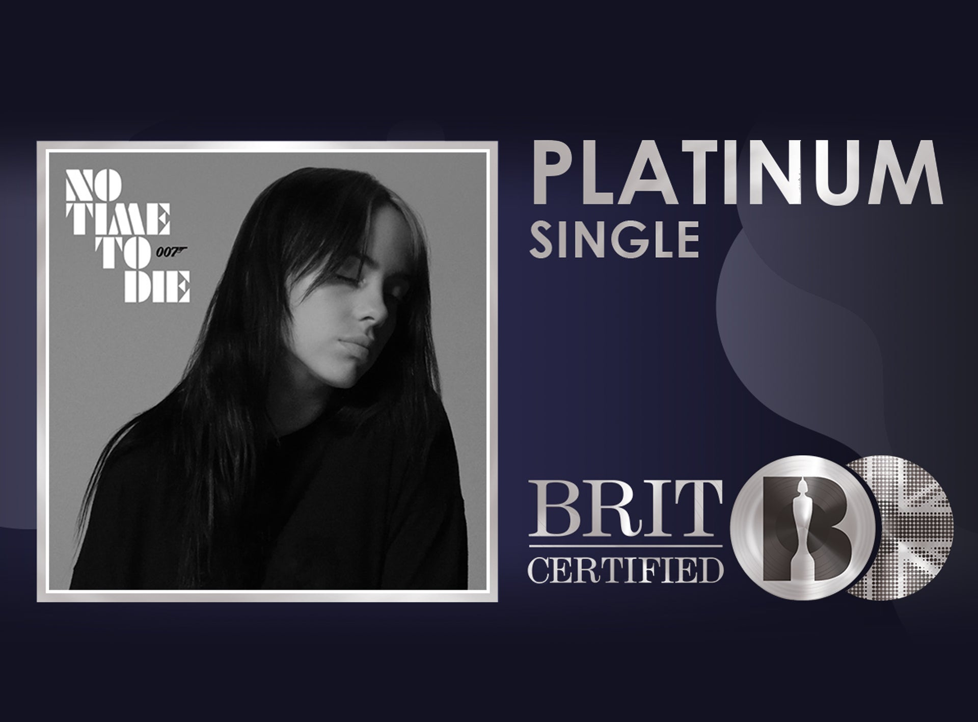 <i>No Time To Die</I> Goes Platinum